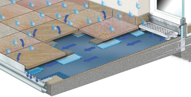 Terrassenbelag  Terrassenbelag | Büdenbender Dachtechnik